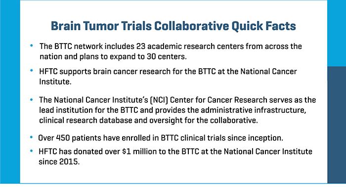 brain tumor trials